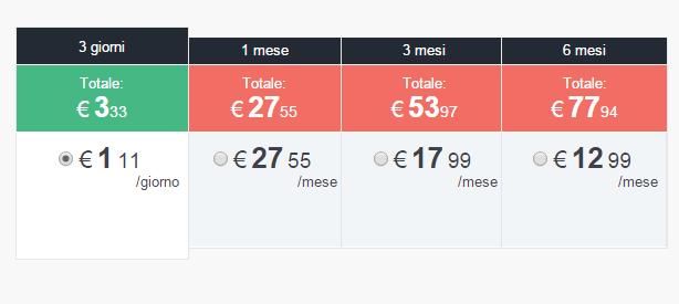 Flirt costi 2015